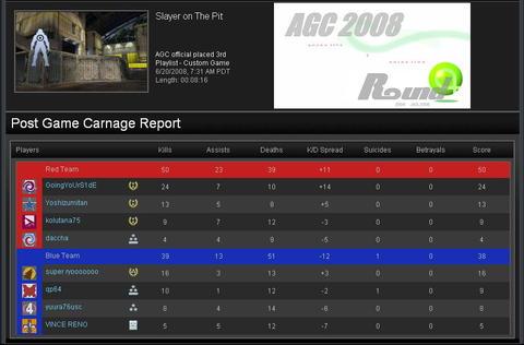 620agc_vivid_vs_round4_r2