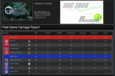 620agc_vivid_vs_round4_r3