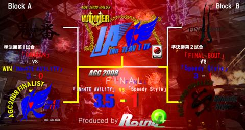Final_2